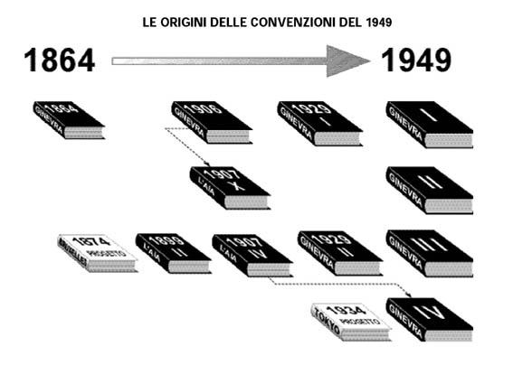 immagine tratta da materiale liberamente scaricabile dal sito della Croce Rossa Italiana